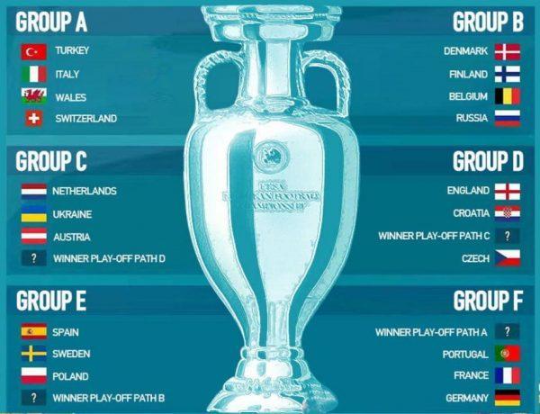 Το τηλεοπτικό πρόγραμμα του Euro 2020